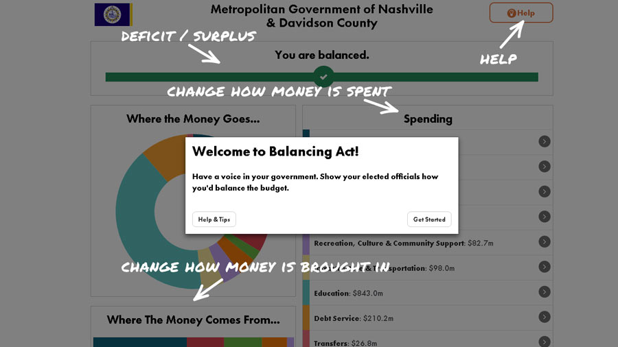 mayor barry unveils interactive budget website