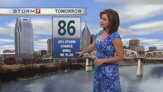 Bree's Forecast: Wednesday, August 31, 2016