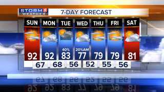 Kelly's Forecast: Sunday, September 25, 2016