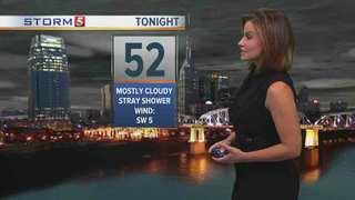 Bree's Forecast: Thursday, September 29, 2016