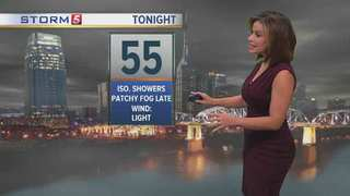 Henry's Forecast: Saturday, September 30, 2016