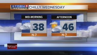 Henry's Forecast: Wednesday, December 7, 2016