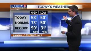 Henry's Forecast: Sunday, April 23, 2017