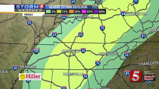 Heavy Rain, Storms Expected In Middle Tennessee