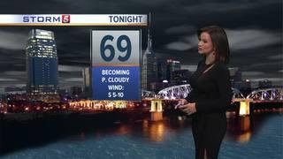 Bree's Forecast: Wednesday, June 28, 2017