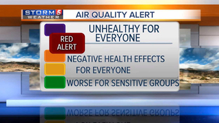 Middle Tennessee Air Quality Hits Code Red
