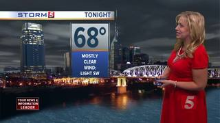 Kelly's Forecast: Friday, August 18, 2017