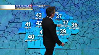 Henry's Forecast: Monday, October 16, 2017