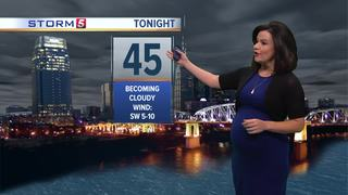 Bree's Forecast: Friday, November 24, 2017