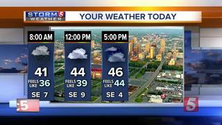 Henry's Forecast: Sunday, December 17, 2017