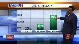 Lelan's Forecast: Monday, December 18, 2017