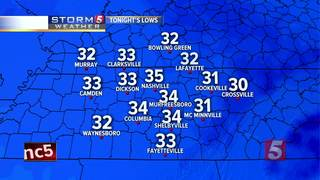 Lelan's Forecast: Tuesday, March 20, 2018