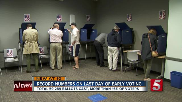 Early Voting Period for May 1 Primaries Ends With 2569 Having Voted