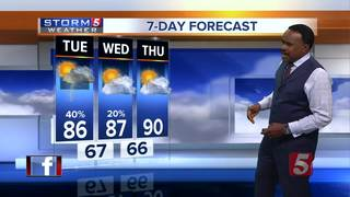 Bree's Forecast: Tuesday, May 22, 2018