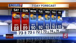 Henry's Forecast: Saturday, June 23, 2018