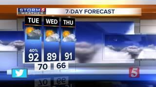 Bree's Forecast: Tuesday, July 17, 2018