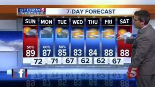 Heather's Forecast: Saturday, August 18, 2018