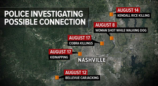 Timeline: Nashville Fatal Crime Spree