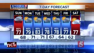 Lelan's Forecast: Sunday, September 23, 2018